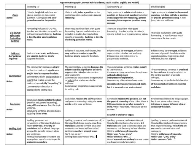 argumentative essay rubric middle school