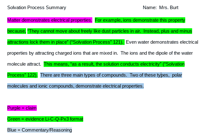High-impact strategies for teaching writing with evidence at