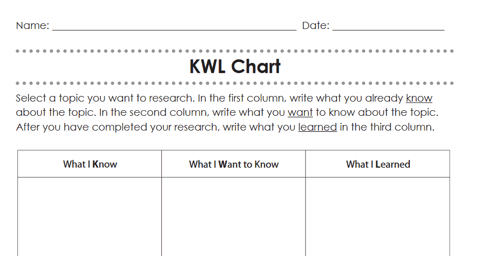 image regarding Free Printable Kwl Chart referred to as Developing College student Empowerment During Your Yard-Range