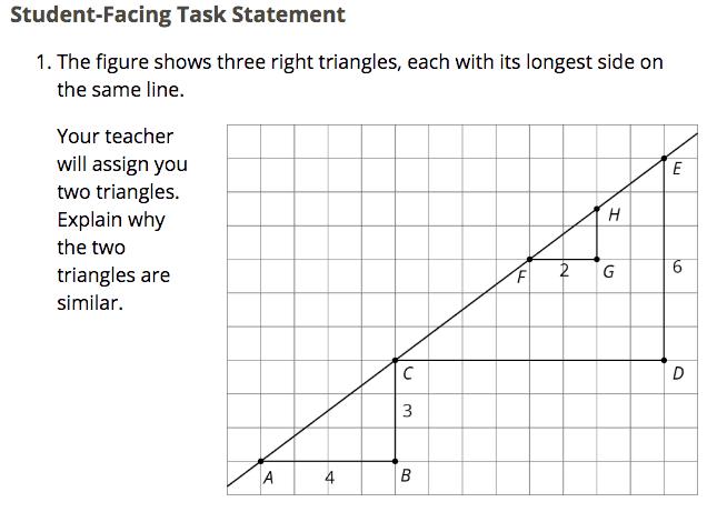 Most Misunderstood Middle School Mathematics Standards in Grade 8