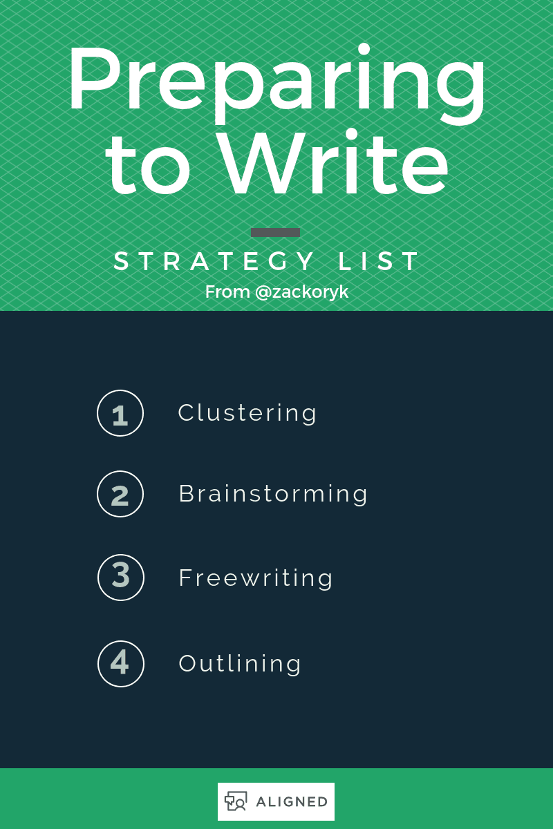 teaching how to write an outline